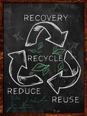 Reduce Reuse Recycle Recover — Stock Photo