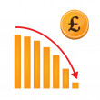 Pound chart concept — Stock Vector