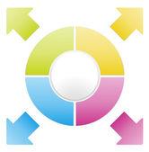 Cycle diagram — Stock Vector