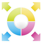 Schemat cyklu — Wektor stockowy