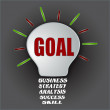 Goal bulb with base of business strategy analysis success skill. — Stock Photo