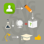 Set of flat icons for study and education — Stockvector
