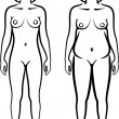 Set of female body types — Foto Stock