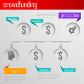 Infographic crowdfunding illustration — Stock Vector