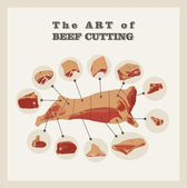 "Retro poster ""The art of beef cutting"". Flat design. — Stock Vector"