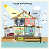 Set elements of House Infographics — Vector de stock