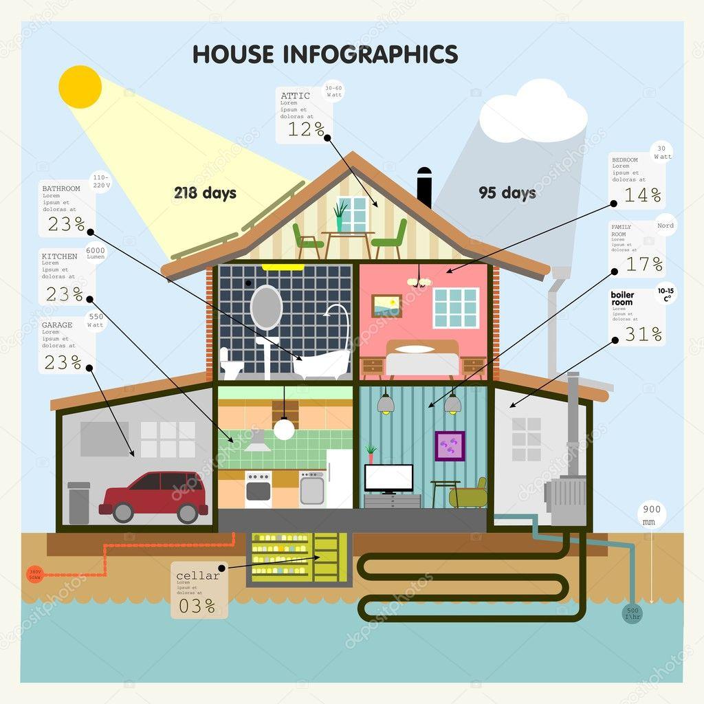 L ments de d cor de maison infographie image for House of 950