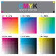 CMYK color swatch chart - subtractive color model — Stock Vector
