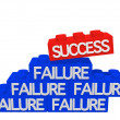 Success and failure — Stock Photo