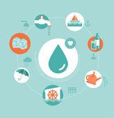 Water concept illustration — Vecteur