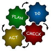 Continuous quality improvement with PDCA — Stock Photo