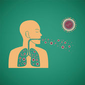 Vector concept of man respiratory pathogenic virus — Stock Vector