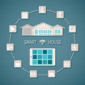 Vector smart house concept. — Stock Vector