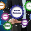 Job and role of human resources present by gear — Stock Photo #36862489