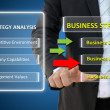 Business analysis and strategy concept — Stock Photo