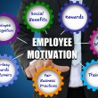 Employee motivation concept — Photo