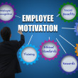 Employee motivation chart and concept — Stock Photo