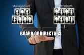 Businessman pointing Board of Director structure — Stock Photo