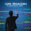 Stock Photo: Businessmwith core behavior concept to achieve company target for business concept