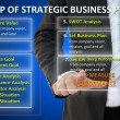 Business hand with step of strategic business plan — Stock Photo #36871361