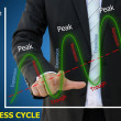 Business hand pointing business cycle graph — Stock Photo