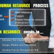 HumResource Process to improve job performance — Foto de stock #36873711