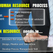 Foto de Stock  : HumResource Process to improve job performance