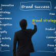 Brand Strategy for marketing concept — Stock Photo