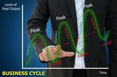 Business hand pointing business cycle graph — Foto de Stock