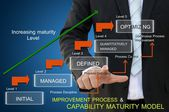 Improvement process of capability maturity model for business concept — Stock Photo