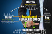 Business recruitment for human resources concept — Stock Photo
