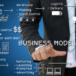 Business Model Concept — Foto Stock