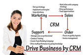 Business Woman writing CRM or customer relationship management process — Stock Photo