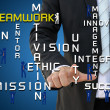 Businessman pointing teamwork puzzle concept — Stock Photo