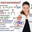 Businesswoman develop business model for new business development — Foto Stock