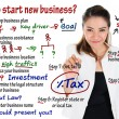 Businesswoman develop business model for new business development — Stock Photo
