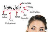 New Job for recruitment concept — Stock Photo