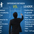 Leadership concept, difference between boos and leader — Stock Photo #38216433
