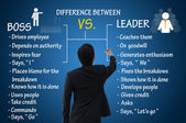 Leadership concept, difference between boos and leader — Stock Photo