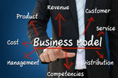 Businessman pointing business model concept — Stock Photo