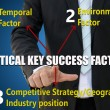 Critical key success factor — Stock Photo #43024699