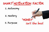 Smart Motivation Factor of Business Concept — Stock Photo