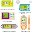 Diabetes equipment set — Stock Vector