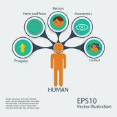 Human integrity vector illustration — Stock Vector