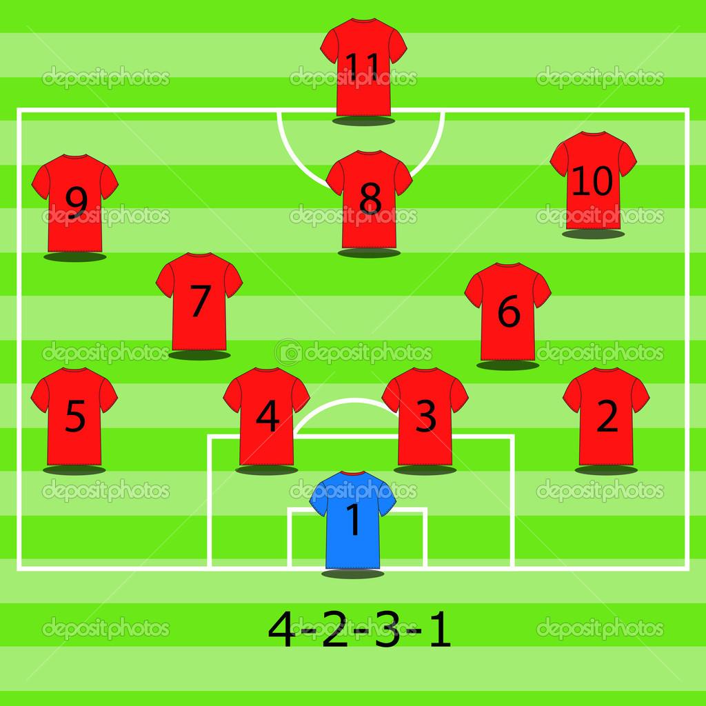 4-3-3 футбольная схема