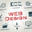 Cтоковый вектор: Web design, Layout, Website
