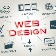 Web design, Layout, Website — Imagen vectorial