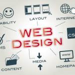 Web design, Layout, Website — Stock Vector