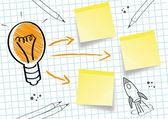 Idee concept idee schets — Stockvector