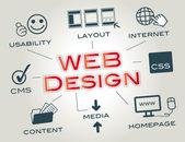 Web design, Layout, Website — Vecteur